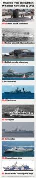 China-Chart-APRIL14
